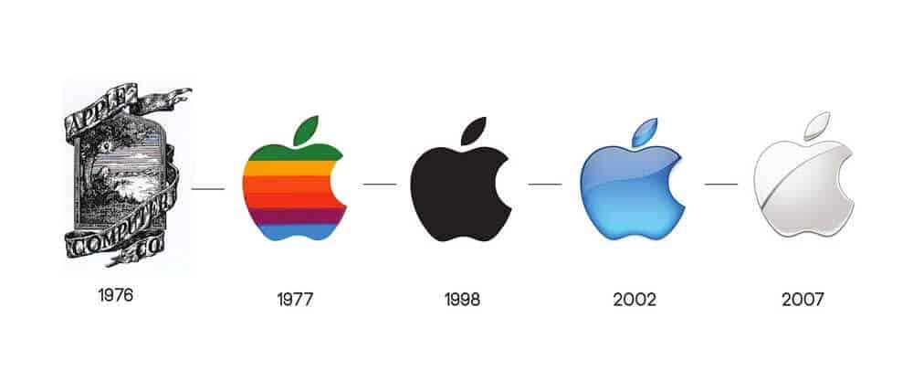 Thiết kế logo phong thủy chuyên nghiệp - apple logo revolution