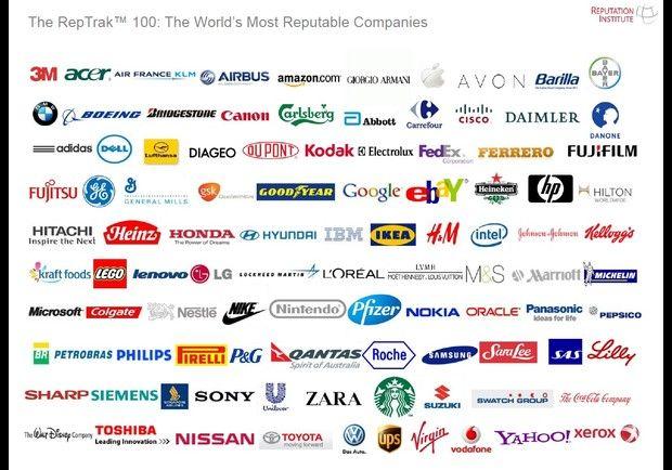 Thiết kế logo phong thủy chuyên nghiệp top 100 thương hiệu